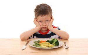 Τεστ διατροφικής νοημοσύνης της Δρ. Τζίλλιαν